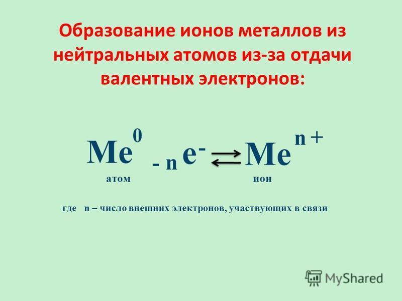 Образование ионов металлов из нейтральных атомов из-за отдачи валентных электронов: Ме 0 - n е - n + атом ион где n – число внешних электронов, участвующих в связи