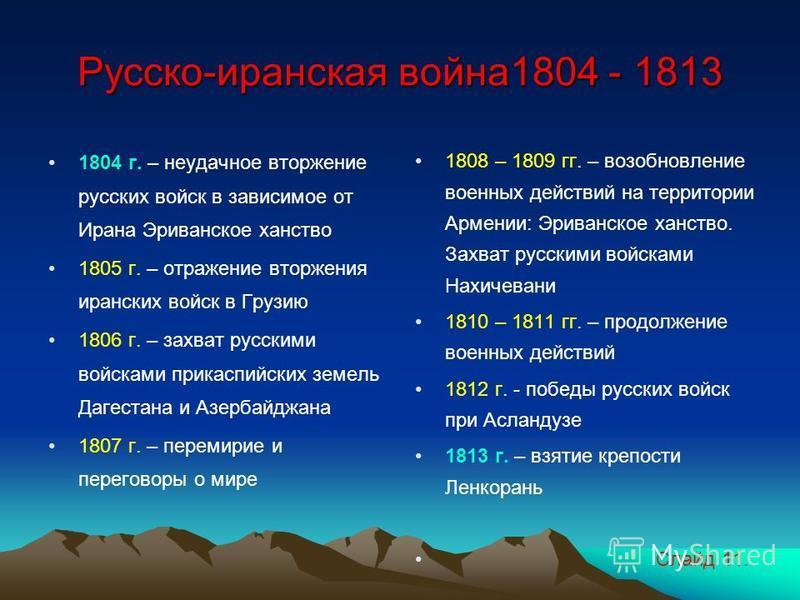 Русско-иранская война 1804 - 1813 1804 г. – неудачное вторжение русских войск в зависимое от Ирана Эриванское ханство 1805 г. – отражение вторжения иранских войск в Грузию 1806 г. – захват русскими войсками прикаспийских земель Дагестана и Азербайджа