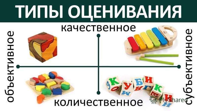 ТИПЫ ОЦЕНИВАНИЯ объективное субъективное качественное количественное