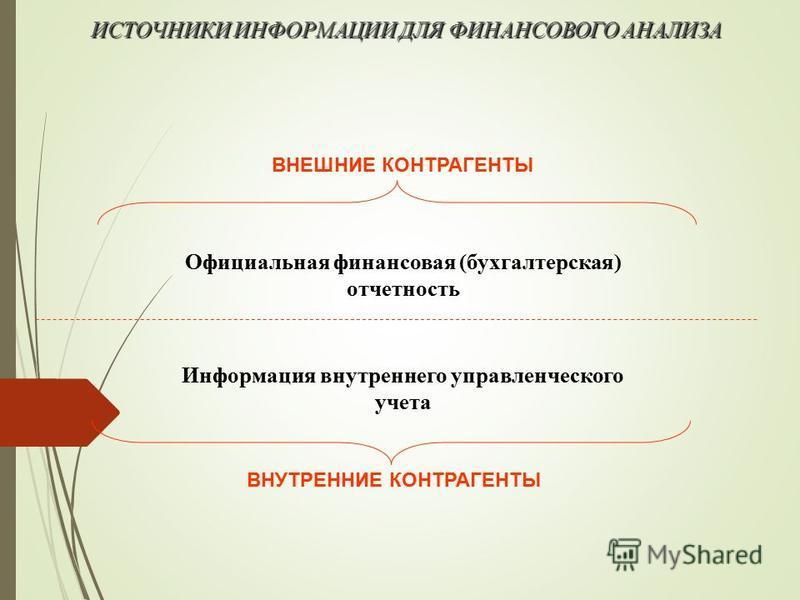 ИСТОЧНИКИ ИНФОРМАЦИИ ДЛЯ ФИНАНСОВОГО АНАЛИЗА ВНЕШНИЕ КОНТРАГЕНТЫ ВНУТРЕННИЕ КОНТРАГЕНТЫ Официальная финансовая (бухгалтерская) отчетность Информация внутреннего управленческого учета