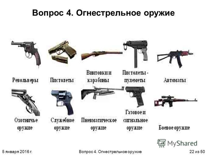 5 января 2016 г.Вопрос 4. Огнестрельное оружие 22 из 50 Вопрос 4. Огнестрельное оружие