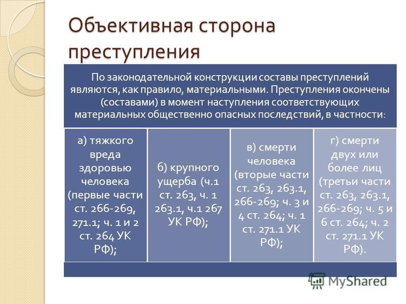 Статья 264 часть 3