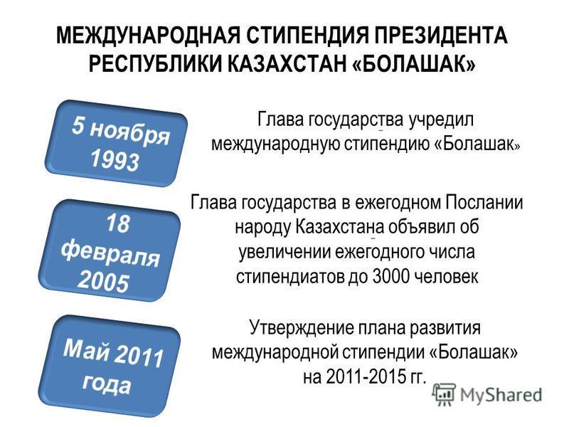 Глава государства учредил международную стипендию «Болашак » Глава государства в ежегодном Послании народу Казахстана объявил об увеличении ежегодного числа стипендиатов до 3000 человек МЕЖДУНАРОДНАЯ СТИПЕНДИЯ ПРЕЗИДЕНТА РЕСПУБЛИКИ КАЗАХСТАН «БОЛАШАК