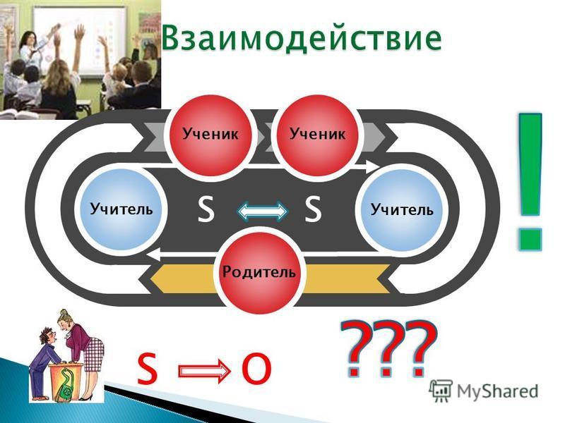 Text in here Учитель S Родитель Учитель Ученик S O Ученик