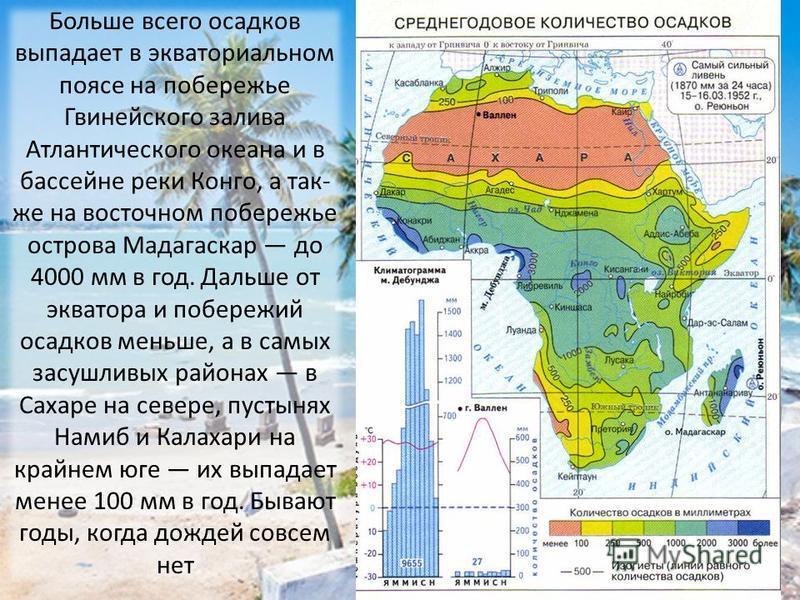 Больше всего осадков выпадает в экваториальном поясе на побережье Гвинейского залива Атлантического океана и в бассейне реки Конго, а так же на восточном побережье острова Мадагаскар до 4000 мм в год. Дальше от экватора и побережий осадков меньше,