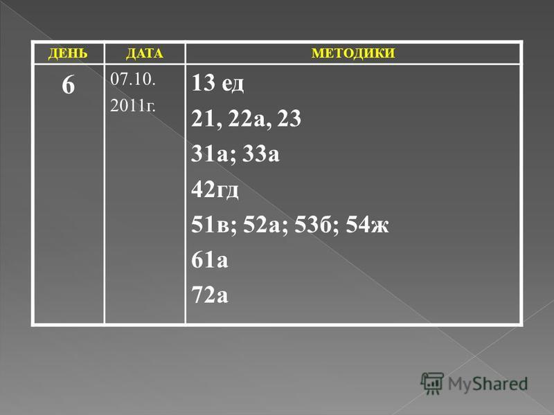ДЕНЬДАТАМЕТОДИКИ 6 07.10. 2011 г. 13 ед 21, 22 а, 23 31 а; 33 а 42 гд 51 в; 52 а; 53 б; 54 ж 61 а 72 а