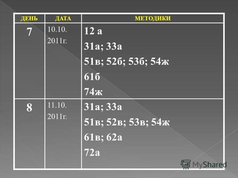 ДЕНЬДАТАМЕТОДИКИ 7 10.10. 2011 г. 12 а 31 а; 33 а 51 в; 52 б; 53 б; 54 ж 61 б 74 ж 8 11.10. 2011 г. 31 а; 33 а 51 в; 52 в; 53 в; 54 ж 61 в; 62 а 72 а