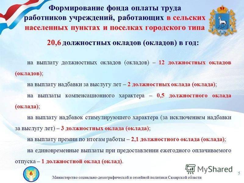 Министерство социально-демографической и семейной политики Самарской области 5 20,6 должностных окладов (окладов) в год: на выплату должностных окладов (окладов) – 12 должностных окладов (окладов); на выплату надбавки за выслугу лет – 2 должностных о