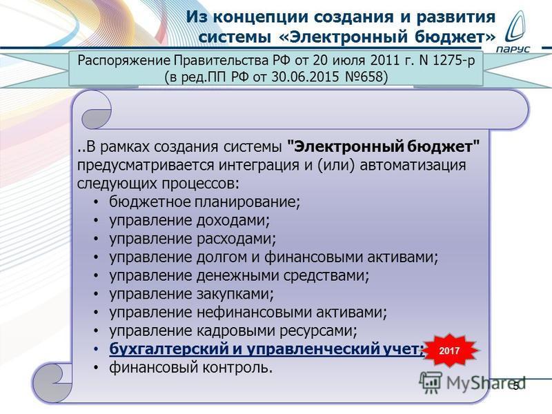 Из концепции создания и развития системы «Электронный бюджет» 5 Распоряжение Правительства РФ от 20 июля 2011 г. N 1275-р (в ред.ПП РФ от 30.06.2015 658)..В рамках создания системы
