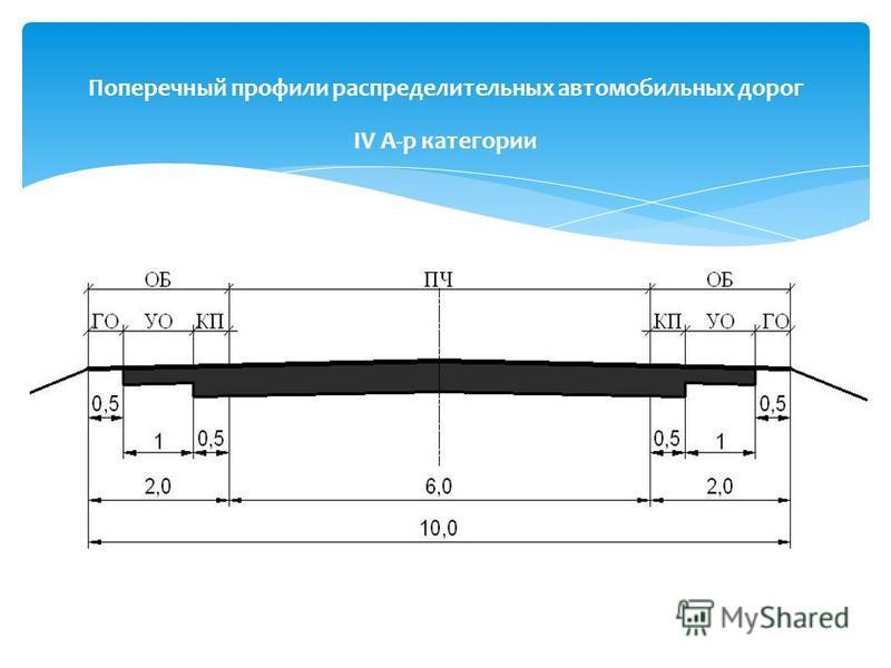 Поперечный профили распределительных автомобильных дорог IV А-р категории