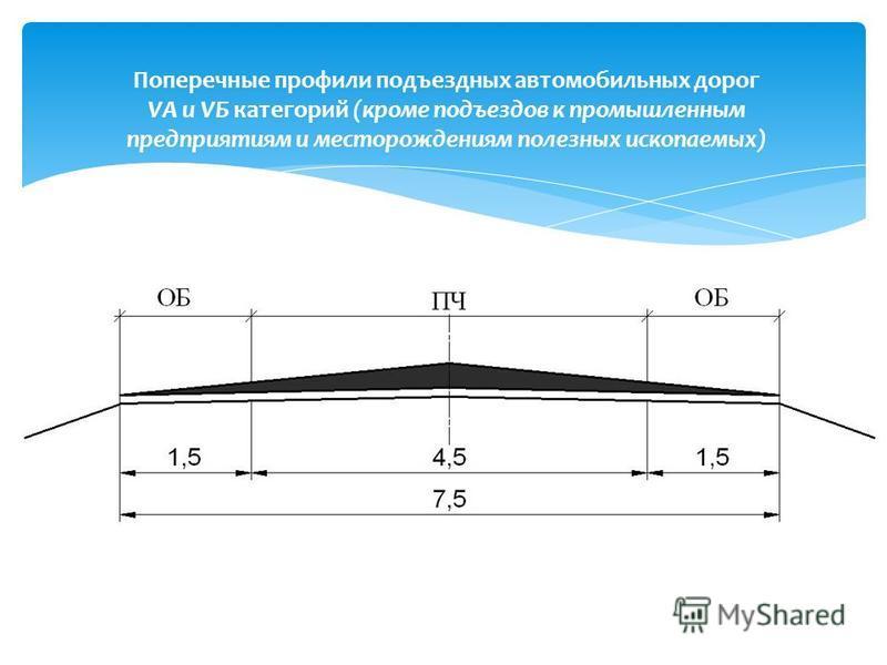 Поперечные профили подъездных автомобильных дорог VА и VБ категорий (кроме подъездов к промышленным предприятиям и месторождениям полезных ископаемых)