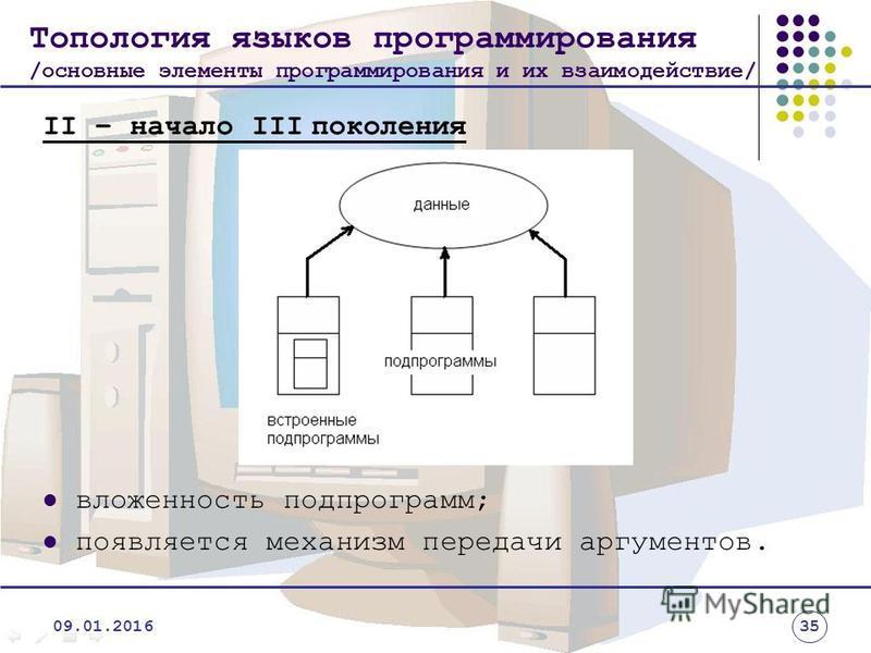 Топология языков программирования /основные элементы программирования и их взаимодействие/ II – начало III поколения вложенность подпрограмм; появляется механизм передачи аргументов. 09.01.201635