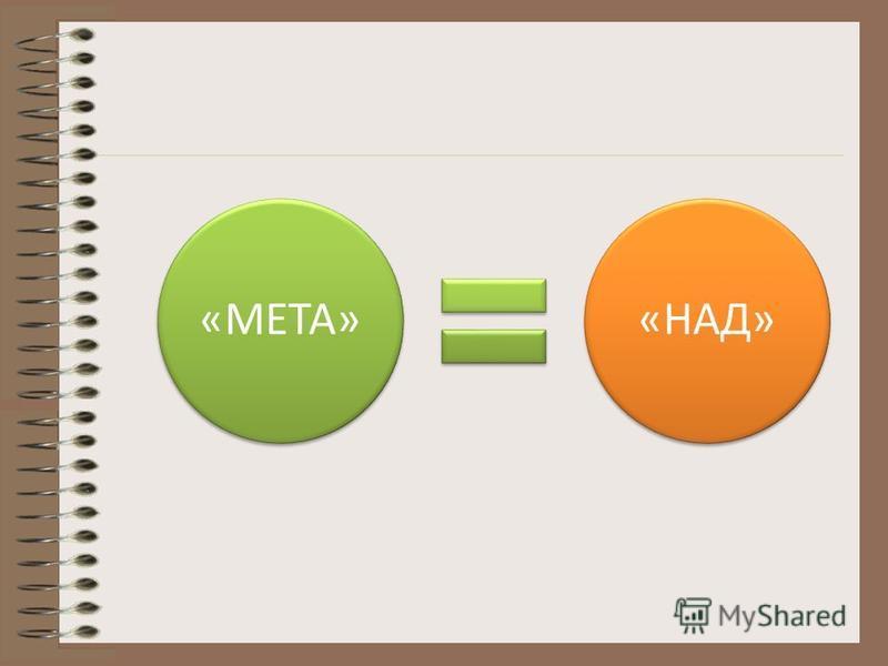 «МЕТА»«НАД»
