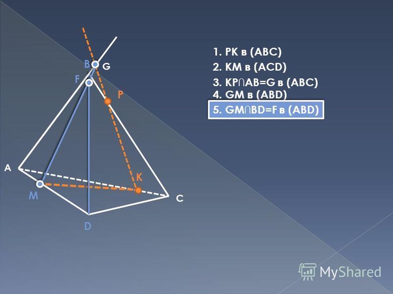 B D M P K F С A G 1. PK в (ABC) 2. KM в (ACD) 3. KPAB=G в (ABC) 4. GM в (ABD) 5. GMBD=F в (ABD)