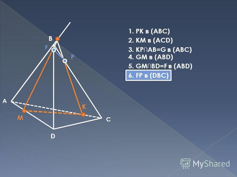 B D M P K F С A 1. PK в (ABC) 2. KM в (ACD) 3. KPAB=G в (ABC) 4. GM в (ABD) 5. GMBD=F в (ABD) 6. FP в (DBC)