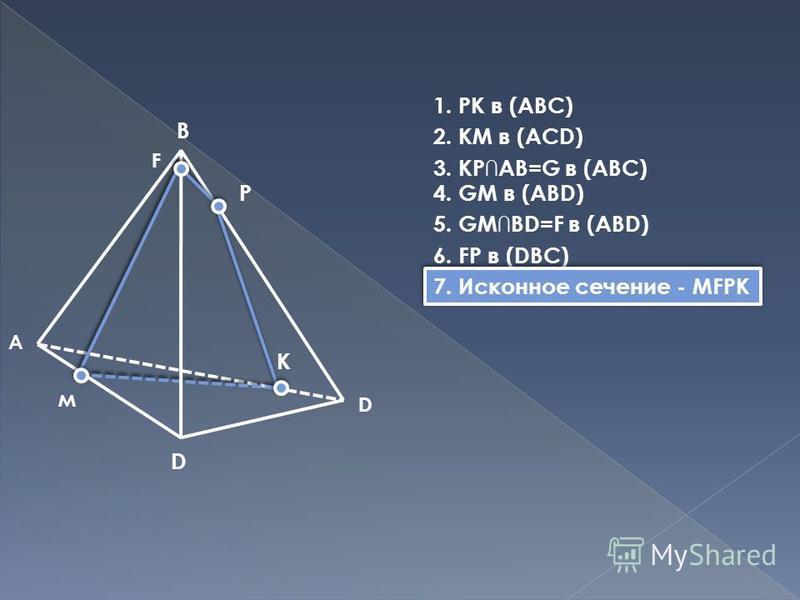 B D м P K F D A 1. PK в (ABC) 2. KM в (ACD) 3. KPAB=G в (ABC) 4. GM в (ABD) 5. GMBD=F в (ABD) 6. FP в (DBC) 7. Исконное сечение - MFPK