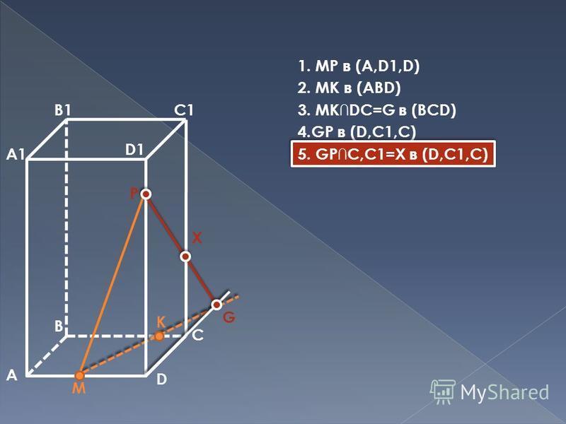 A B D A1 B1C1 D1 M P K C G X 1. MP в (A,D1,D) 2. MK в (ABD) 3. MKDC=G в (BCD) 4.GP в (D,C1,C) 5. GPC,C1=X в (D,C1,C)