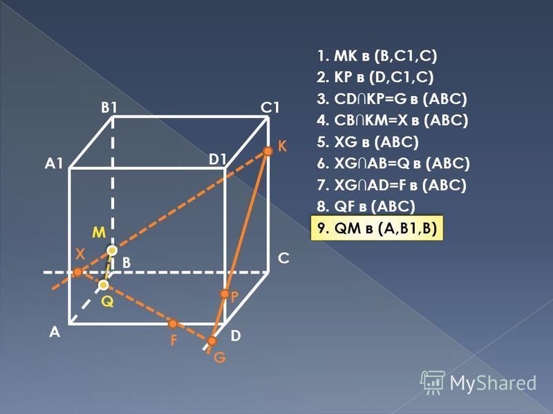 A B C D A1 B1C1 D1 M P K G X Q F 1. MK в (B,C1,C) 2. KP в (D,C1,C) 3. CDKP=G в (ABC) 4. CBKM=X в (ABC) 5. XG в (ABC) 6. XGAB=Q в (ABC) 7. XGAD=F в (ABC) 8. QF в (ABC) 9. QM в (A,B1,B)