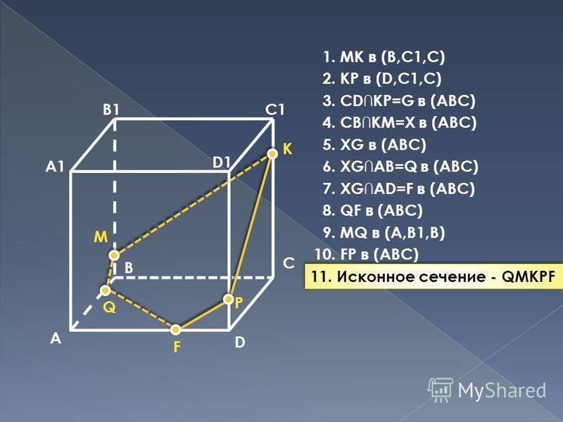 A B C D A1 B1C1 D1 M P K Q F 1. MK в (B,C1,C) 2. KP в (D,C1,C) 3. CDKP=G в (ABC) 4. CBKM=X в (ABC) 5. XG в (ABC) 6. XGAB=Q в (ABC) 7. XGAD=F в (ABC) 8. QF в (ABC) 9. MQ в (A,B1,B) 10. FP в (ABC) 11. Исконное сечение - QMKPF