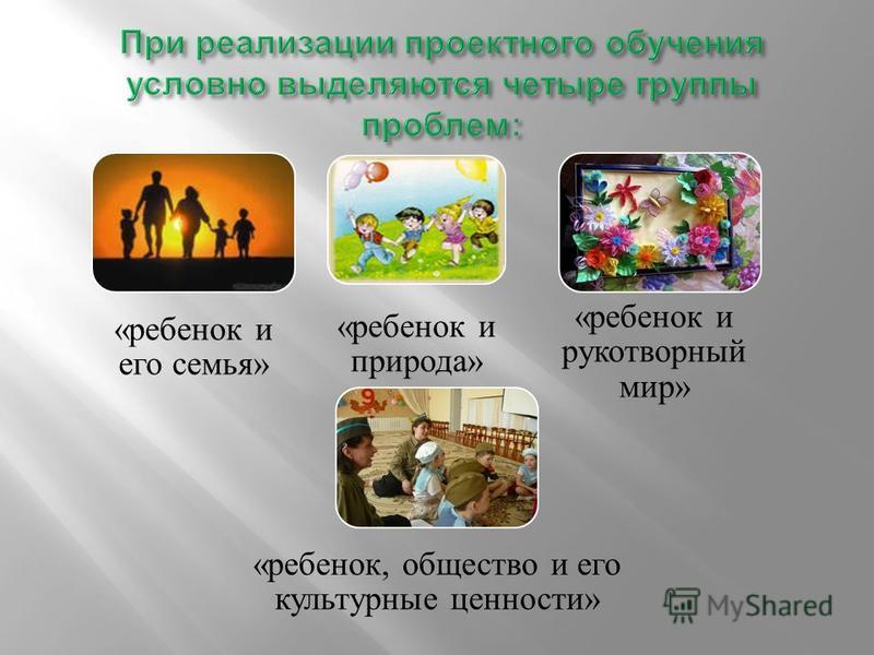 «ребенок и его семья» «ребенок и природа» «ребенок и рукотворный мир» «ребенок, общество и его культурные ценности»