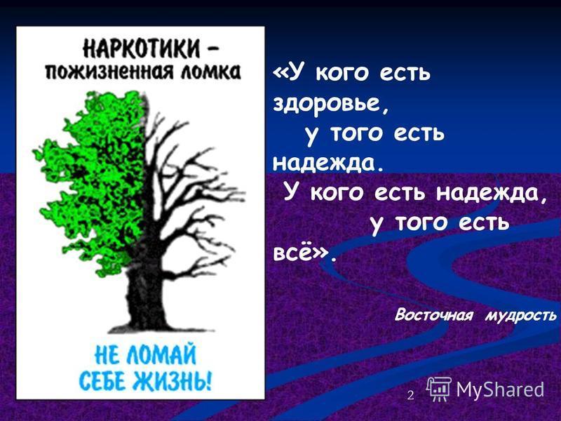 «У кого есть здоровье, у того есть надежда. У кого есть надежда, у того есть всё». Восточная мудрость 2