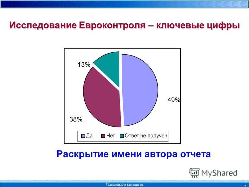 Copyright 2004 Евроконтроль 12 49% 38% 13% Да НетОтвет не получен Раскрытие имени автора отчета Исследование Евроконтроля – ключевые цифры