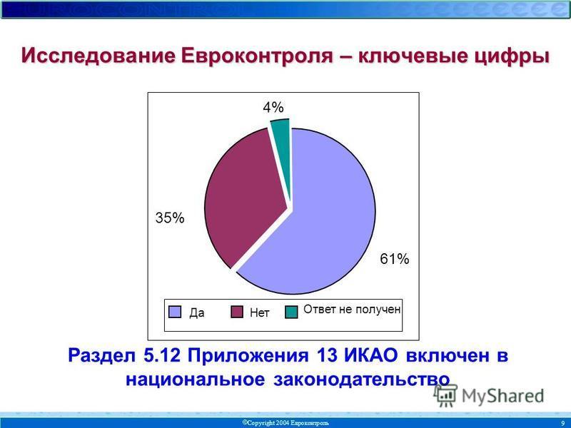 Copyright 2004 Евроконтроль 9 Исследование Евроконтроля – ключевые цифры 61% 35% 4% Да Нет Ответ не получен Раздел 5.12 Приложения 13 ИКАО включен в национальное законодательство