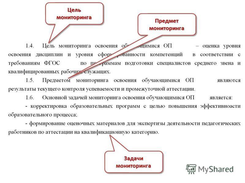Цель мониторинга Предмет мониторинга Задачи мониторинга