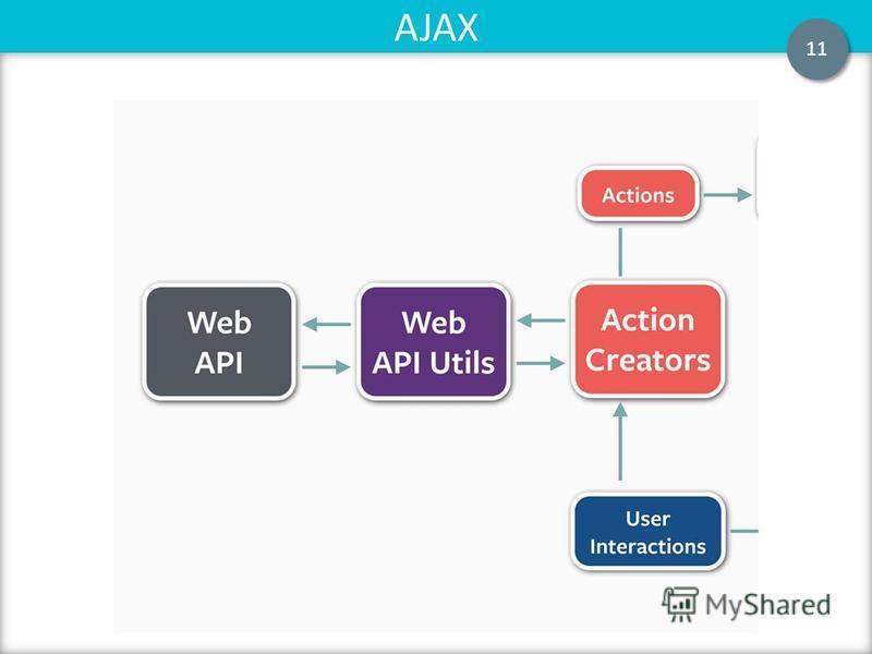 Flux AJAX 11