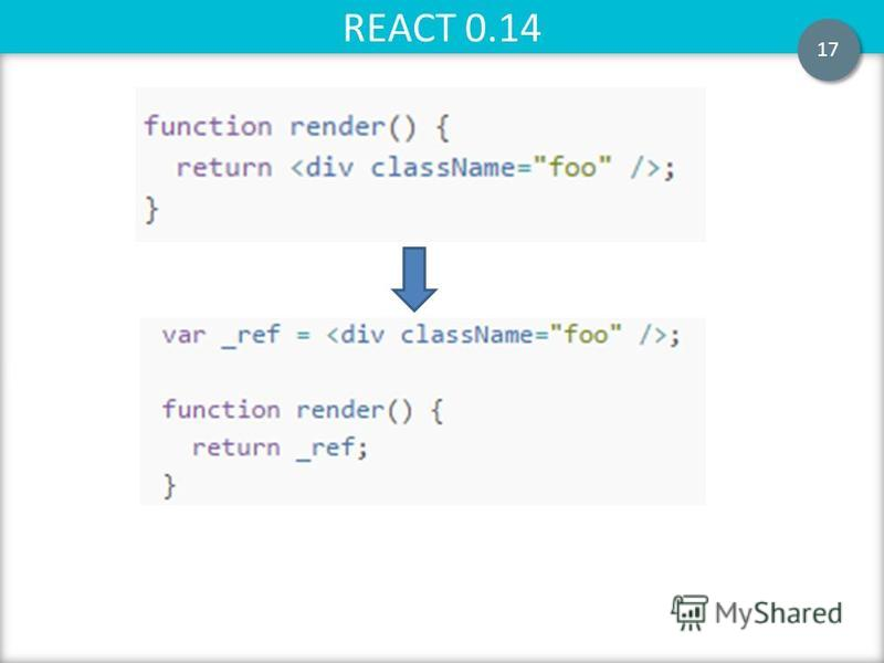 Flux REACT 0.14 [СЛАЙД 11] 17