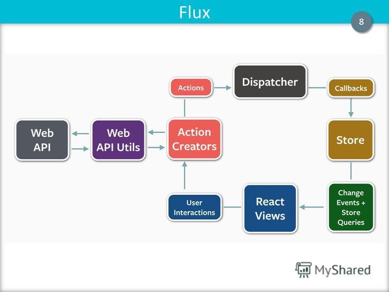 Flux 8 8