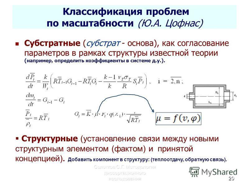 Селетков С.Г. Методология диссертационного исследования 20 Классификация проблем по масштабности (Ю.А. Цофнас) Субстратные (субстрат - основа), как согласование параметров в рамках структуры известной теории (например, определить коэффициенты в систе