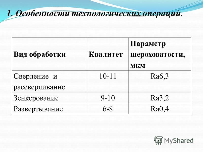 1. Особенности технологических операций. Вид обработки Квалитет Параметр шероховатости, мкм Сверление и рассверливание 10-11Ra6,3 Зенкерование 9-10Ra3,2 Развертывание 6-8Ra0,4
