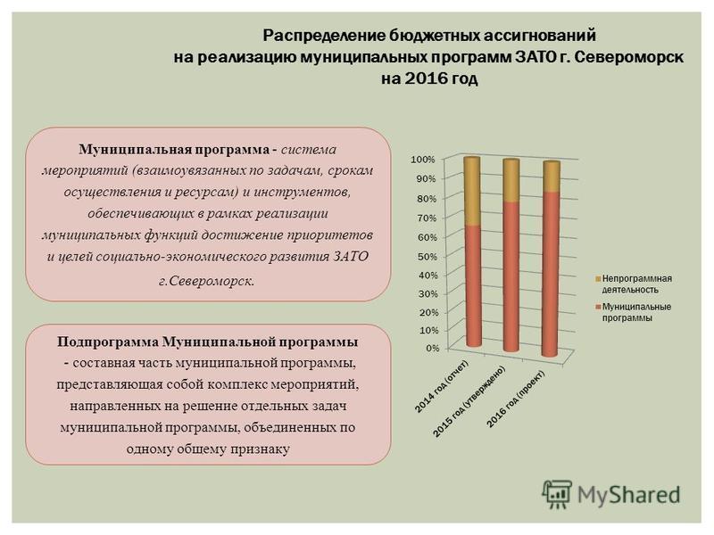 Распределение бюджетных ассигнований на реализацию муниципальных программ ЗАТО г. Североморск на 2016 год Муниципальная программа - система мероприятий (взаимоувязанных по задачам, срокам осуществления и ресурсам) и инструментов, обеспечивающих в рам