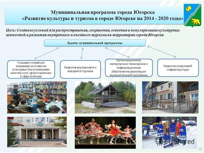 Создание условий для повышения доступности культурных благ и повышение качества услуг, предоставляемых в сфере культуры Организационное, материально-техническое и информационное обеспечение реализации муниципальной программы 25 Муниципальная программ