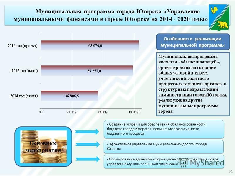 Муниципальная программа города Югорска «Управление муниципальными финансами в городе Югорске на 2014 - 2020 годы»……. Муниципальная программа является «обеспечивающей», ориентирована на создание общих условий для всех участников бюджетного процесса, в