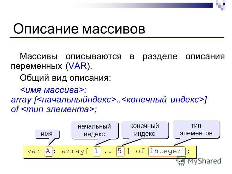 Описание массивов Массивы описываются в разделе описания переменных (VAR). Общий вид описания: : array [.. ] of ; имя начальный индекс конечный индекс тип элементов тип элементов var A : array[ 1.. 5 ] of integer ;