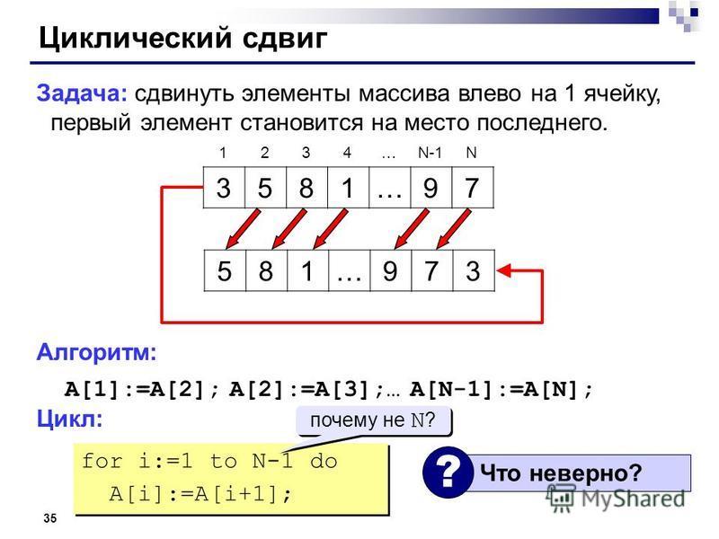 35 Циклический сдвиг Задача: сдвинуть элементы массива влево на 1 ячейку, первый элемент становится на место последнего. Алгоритм: A[1]:=A[2]; A[2]:=A[3];… A[N-1]:=A[N]; Цикл: 3581…97 1234…N-1N 581…973 for i:=1 to N-1 do A[i]:=A[i+1]; for i:=1 to N-1