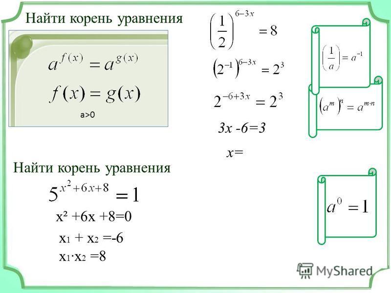 Найти корень уравнения а>0 3 х -6=3 х= Найти корень уравнения х² +6 х +8=0 х 1 + х 2 =-6 х 1 ·х 2 =8