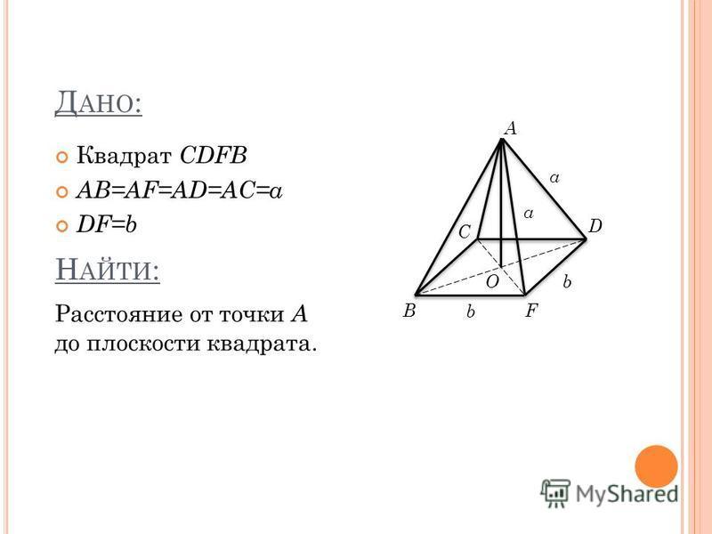 Н АЙТИ : Расстояние от точки А до плоскости квадрата. O A D F C B b b a a Д АНО : Квадрат CDFB AB=AF=AD=AC=a DF=b