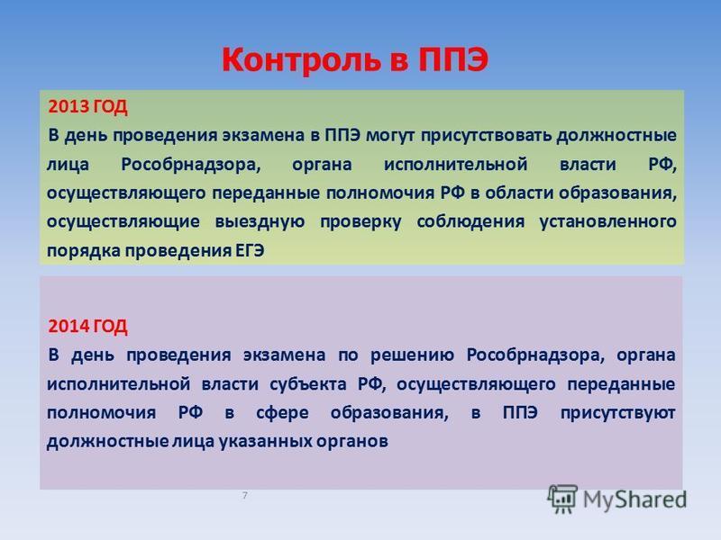 Контроль в ППЭ 2013 ГОД В день проведения экзамена в ППЭ могут присутствовать должностные лица Рособрнадзора, органа исполнительной власти РФ, осуществляющего переданные полномочия РФ в области образования, осуществляющие выездную проверку соблюдения