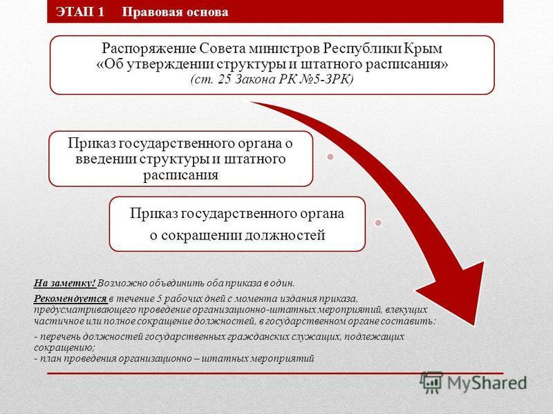 образец приказ о проведении организационно-штатных мероприятий