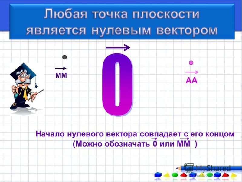 Начало нулевого вектора совпадает с его концом (Можно обозначать 0 или ММ ) ММ АА