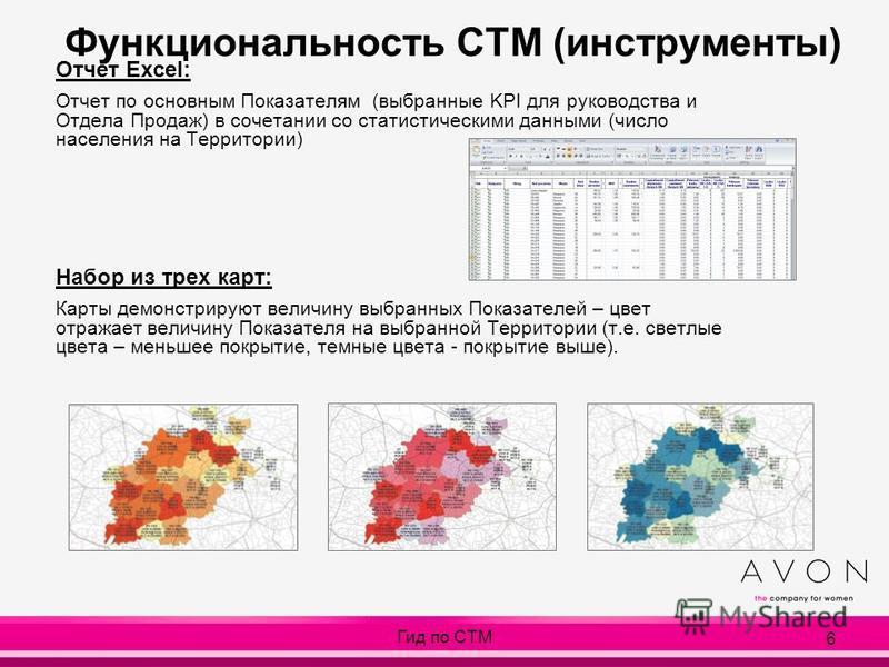 6 Функциональность СТМ (инструменты) Отчет Excel: Отчет по основным Показателям (выбранные KPI для руководства и Отдела Продаж) в сочетании со статистическими данными (число населения на Территории) Набор из трех карт: Карты демонстрируют величину вы