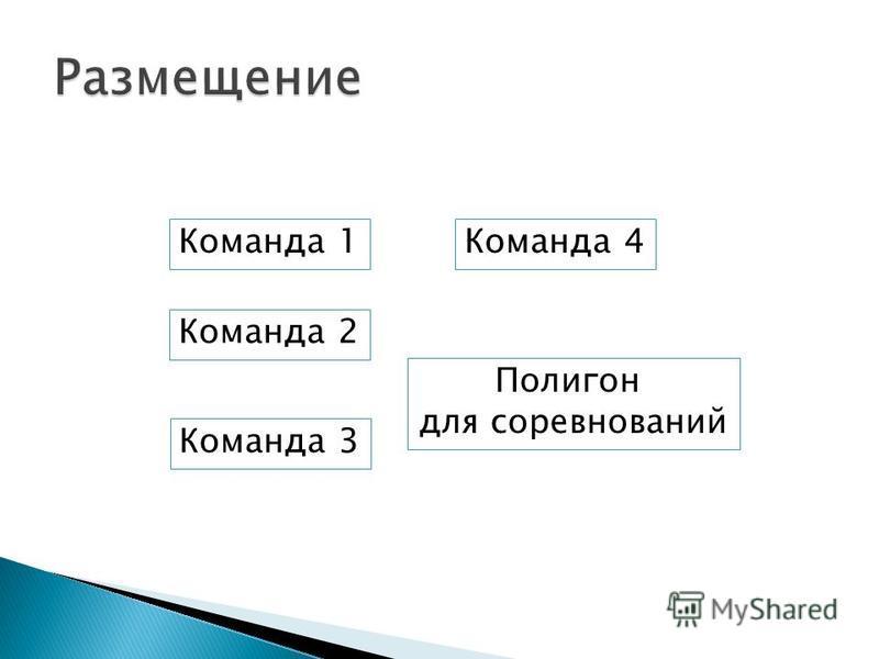 Команда 1 Команда 2 Команда 3 Команда 4 Полигон для соревнований
