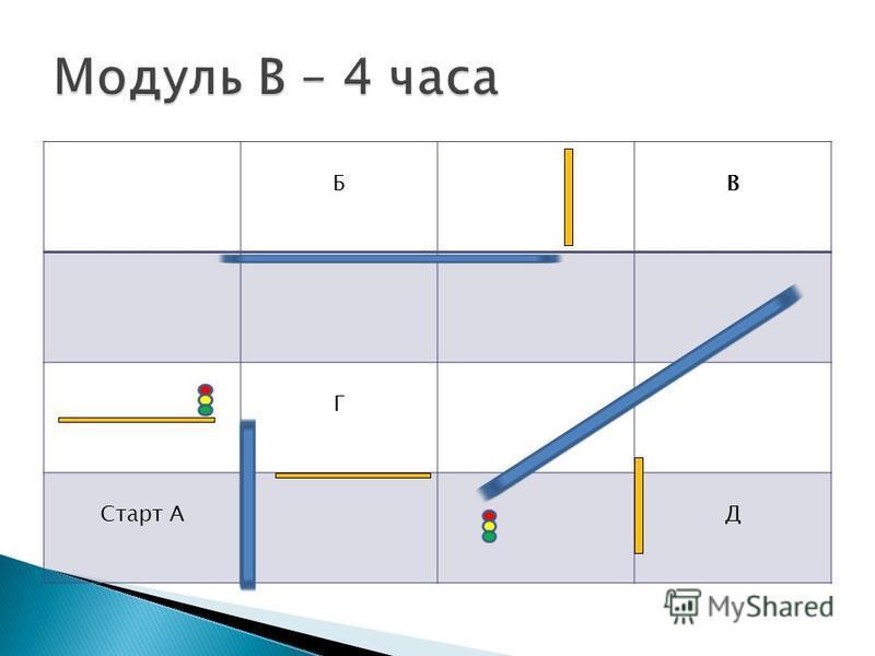 БВ Г Старт АД