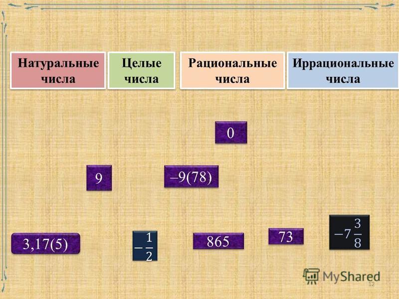 Иррациональные числа Натуральные числа Натуральные числа Целые числа Целые числа Рациональные числа Рациональные числа 9 9 0 0 73 –9(78) 865 3,17(5) 12