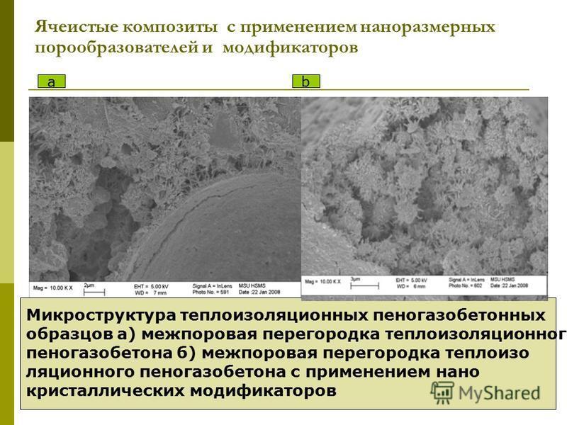 Микроструктура теплоизоляционных пеногазобетонных образцов а) межпоровая перегородка теплоизоляционного пеногазобетона б) межпоровая перегородка теплоизо ляционного пеногазобетона с применением нано кристаллических модификаторов Ячеистые композиты с