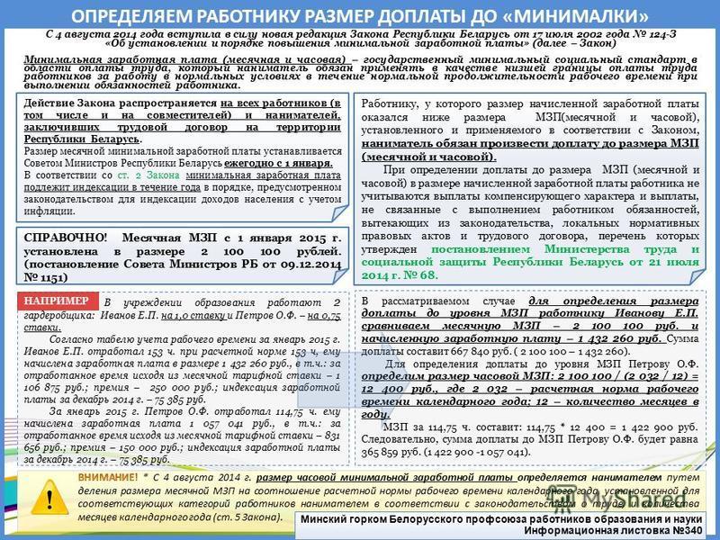 ОПРЕДЕЛЯЕМ РАБОТНИКУ РАЗМЕР ДОПЛАТЫ ДО «МИНИМАЛКИ» С 4 августа 2014 года вступила в силу новая редакция Закона Республики Беларусь от 17 июля 2002 года 124-З «Об установлении и порядке повышения минимальной заработной платы» (далее – Закон) Минимальн