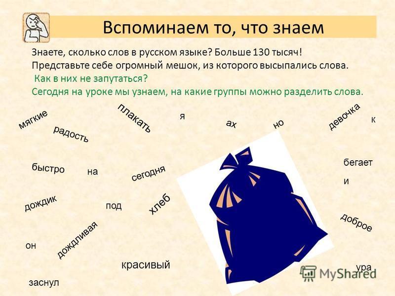Вспоминаем то, что знаем Знаете, сколько слов в русском языке? Больше 130 тысяч! Представьте себе огромный мешок, из которого высыпались слова. Как в них не запутаться? Сегодня на уроке мы узнаем, на какие группы можно разделить слова. хлеб плакать к